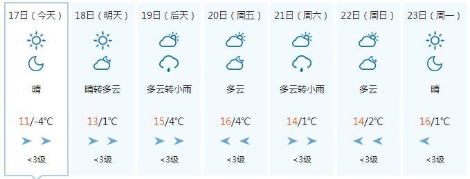 明天气温回升 但降雨又来了