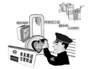 """年底了,窃贼也要""""备年货""""过节了!民警分析窃贼作案手法、地点!"""
