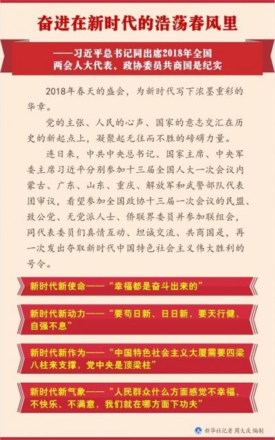 奋进在新时代的浩荡春风里——习近平总书记同出席2018年全国两会人大代表、政协委员共商国是纪实