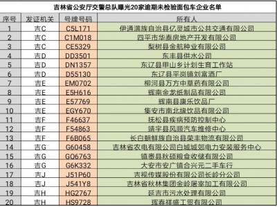 省交警总队曝光20辆逾期未检验农村面包车
