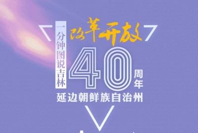 【改革开放40周年】一分钟图说吉林·延边篇