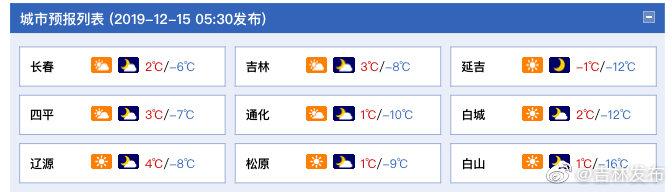 今天白天,全省晴转多云
