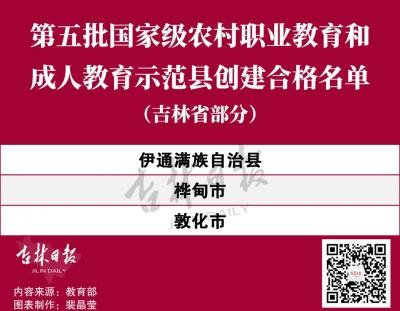 敦化市入选国家级农村职业教育和成人教育示范县