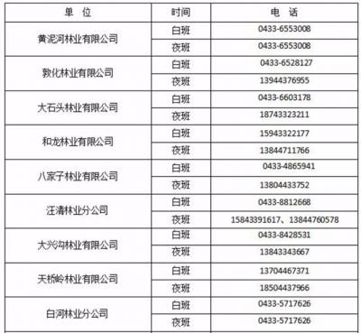 长白山森工集团公布所属14个分子公司疫情举报联系方式