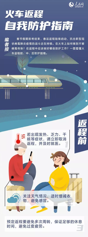 火车返程自我防护指南,请查收!