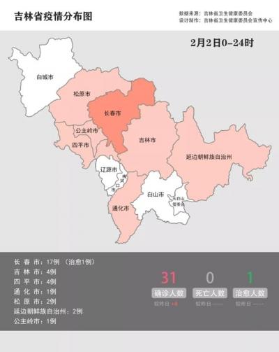 最新!吉林省疫情分布图