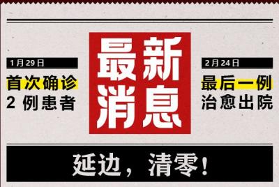 延边广播电视台海报(21)| 延边,清零!最后一例确诊患者刚刚治愈出院