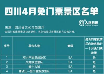 四川112个景区4月向所有游客免门票