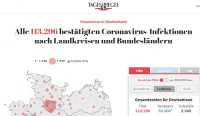 德国单日新增新冠肺炎确诊病例5637例 累计113296例
