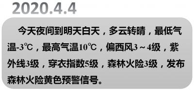 延边:明日气温回升,风力渐小