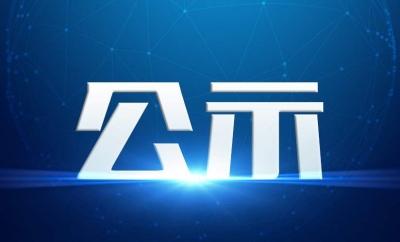 吉林省突出发展民营经济考核评比拟表彰民营企业和民营企业家公示