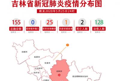 吉林省疫情动态及趋势图示(2020年5月26日公布)