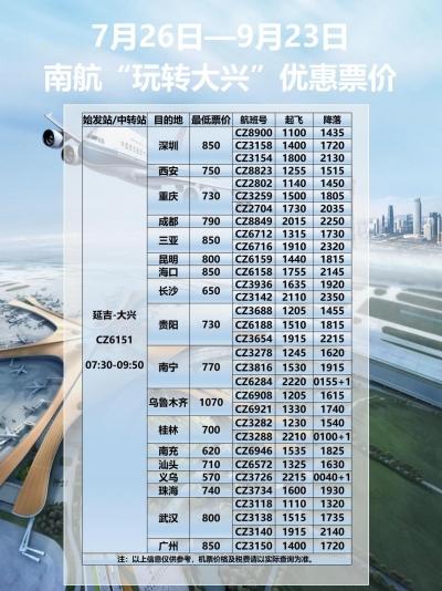 7月26日起,南航恢复延吉-北京大兴航班
