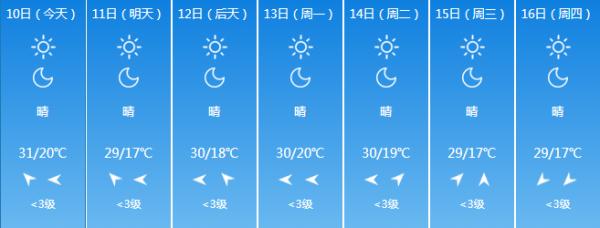 @吉林人 挺住!未来10天高温少雨,平均气温比常年偏高 1℃!