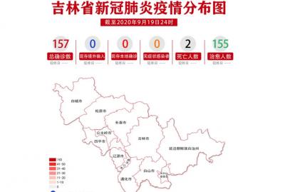 吉林省疫情动态及趋势图示(2020年9月20日公布)