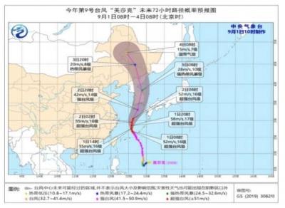 """台风""""美莎克""""将于3日白天从朝鲜北部进入吉林省 并带来强风雨影响"""