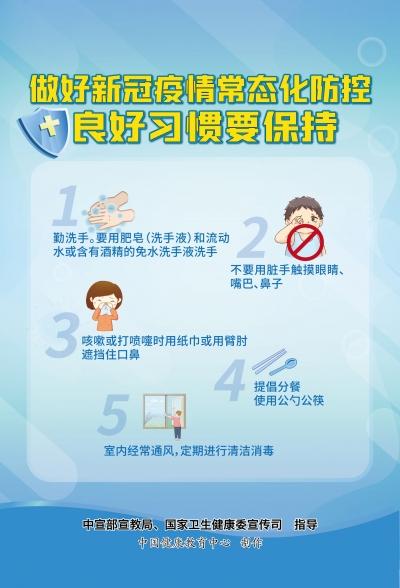 海报:做好新冠疫情常态化防控,良好习惯要保持