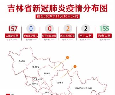 吉林省新冠肺炎疫情分布图(2020年12月1日公布)