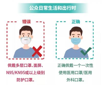 中国疾控中心教您做好个人防护