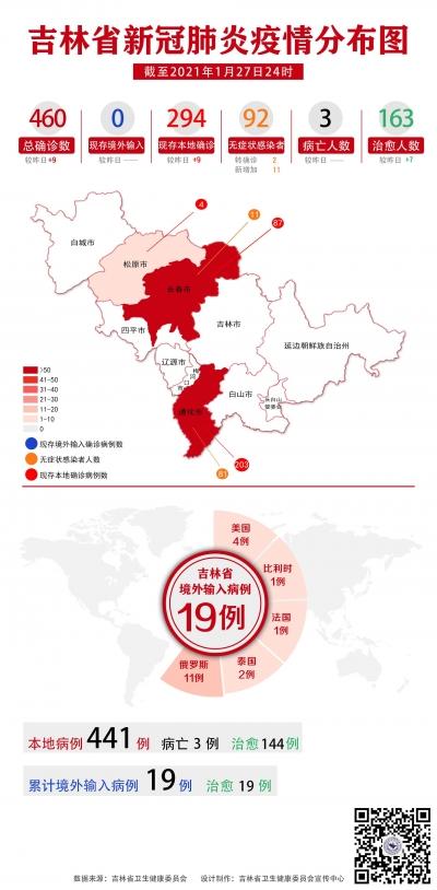 吉林省新冠肺炎疫情分布图(2021年1月28日公布)