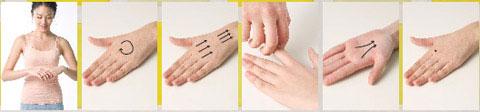 나이 가늠 못 하는 '젊은 손' 만드는 방법