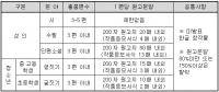 한국 제18회 재외동포문학상 공모전 펼친다