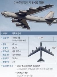 미국 B-52 폭격기 IS 공습에 투입하기로