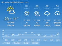 이번 주 기온 정상 강수 적다