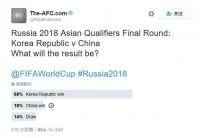 아세아축구련맹 투표활동: 32% 네티즌 중국팀 서울서 패하지 않아
