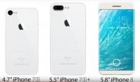 홈버튼 사라진 아이폰8의 디자인? 3D 곡면, 듀얼 엣지, 지문인식 센서…