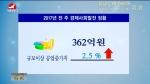 연변뉴스 2018-01-14